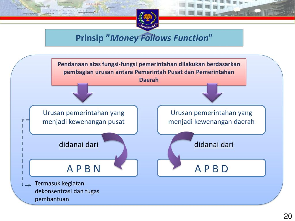 Prinsip Money Follows Function