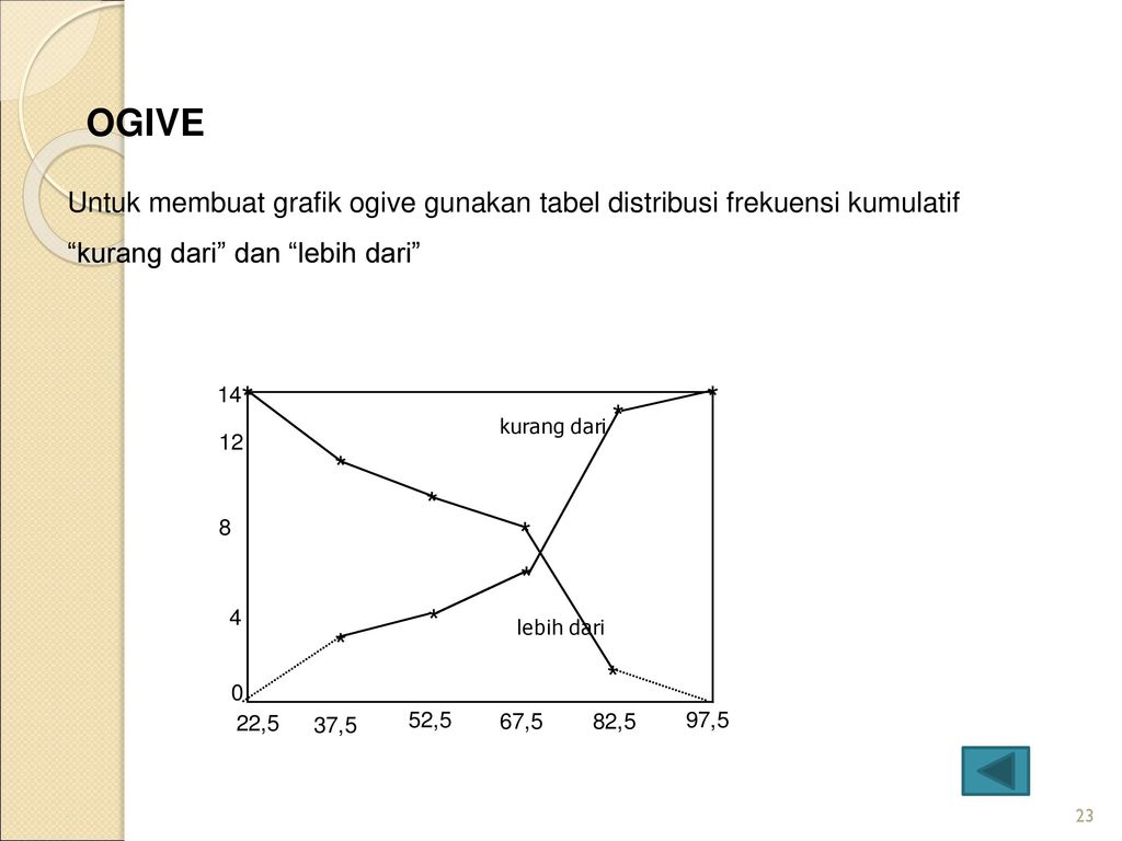 Diagram poligon 28 images diagram histogram dan poligon diagram poligon membuat ccuart Images