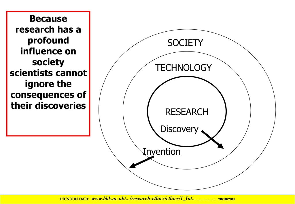the influence of technology on society