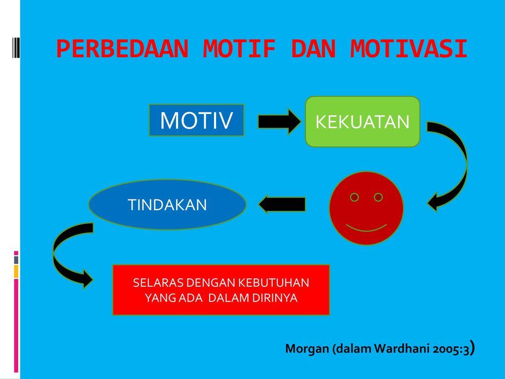 motif dan motivasi Dalam hal demikian berarti bahwa guru tidak berhasil memberikan motivasi yang tepat untuk mendorong dan memberi semangat bagi anak motif dan.