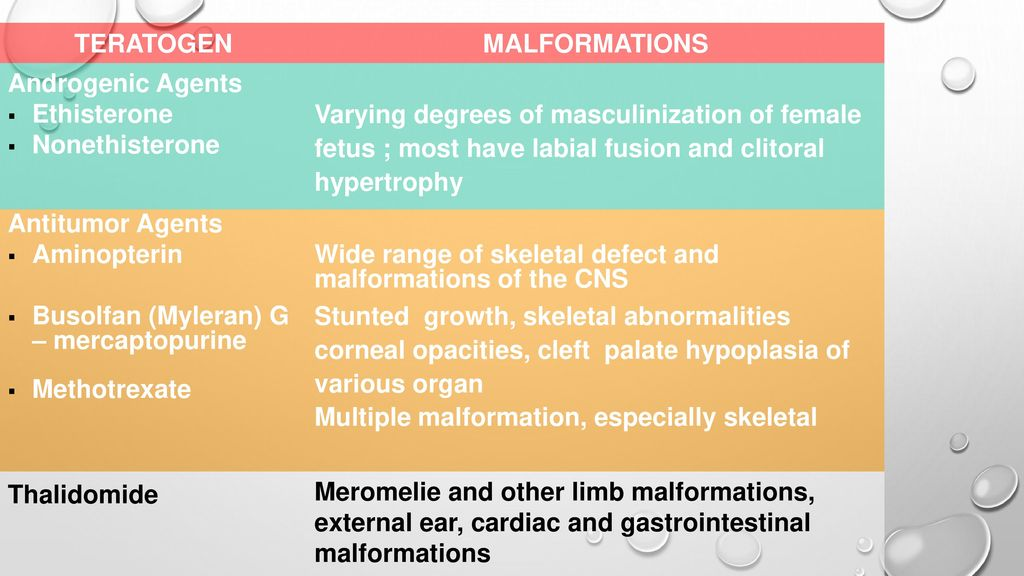 teratogens paper Teratogenic causes of malformations enid gilbert-barness department of pathology, tampa general hospital and university of south florida college of medicine, tampa.
