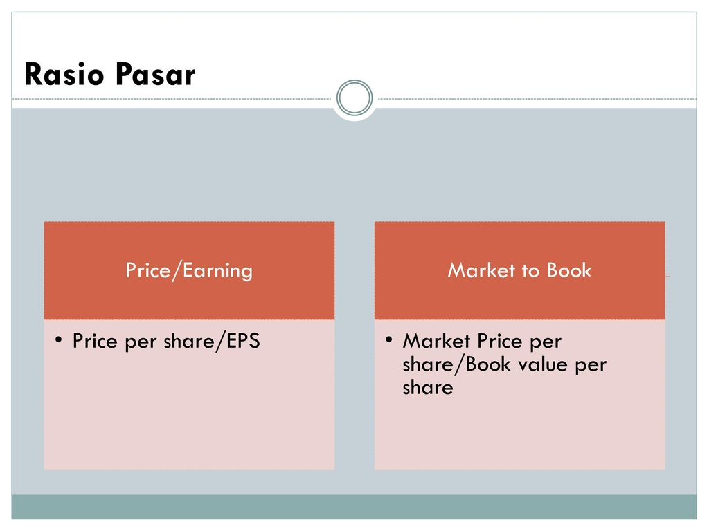 Rasio Pasar Price/Earning Price per share/EPS Market to Book