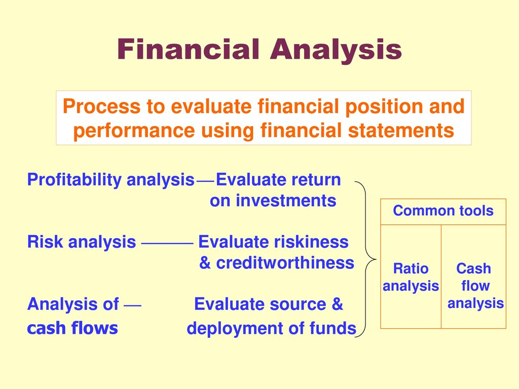 profitability and creditworthiness analysis for the Bank ratings banks are the factors that influence a bank's creditworthiness may be broadly categorised as external and ci's approach to bank analysis is.
