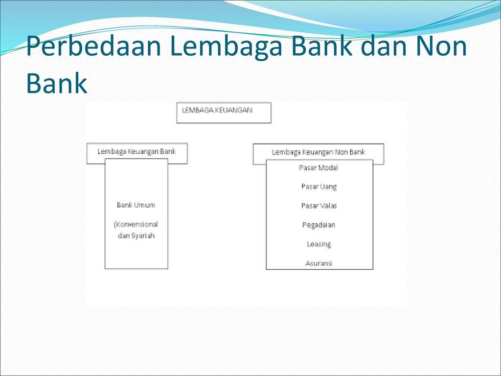 Perbedaan Lembaga Bank dan Non Bank