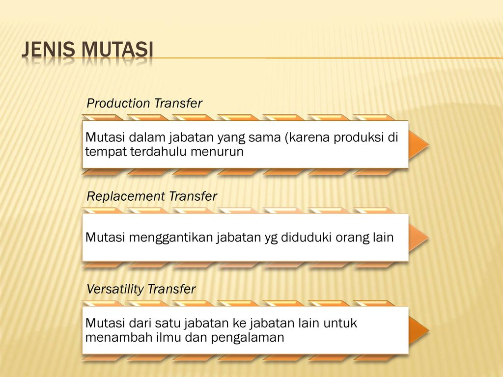 Jenis mutasi Production Transfer