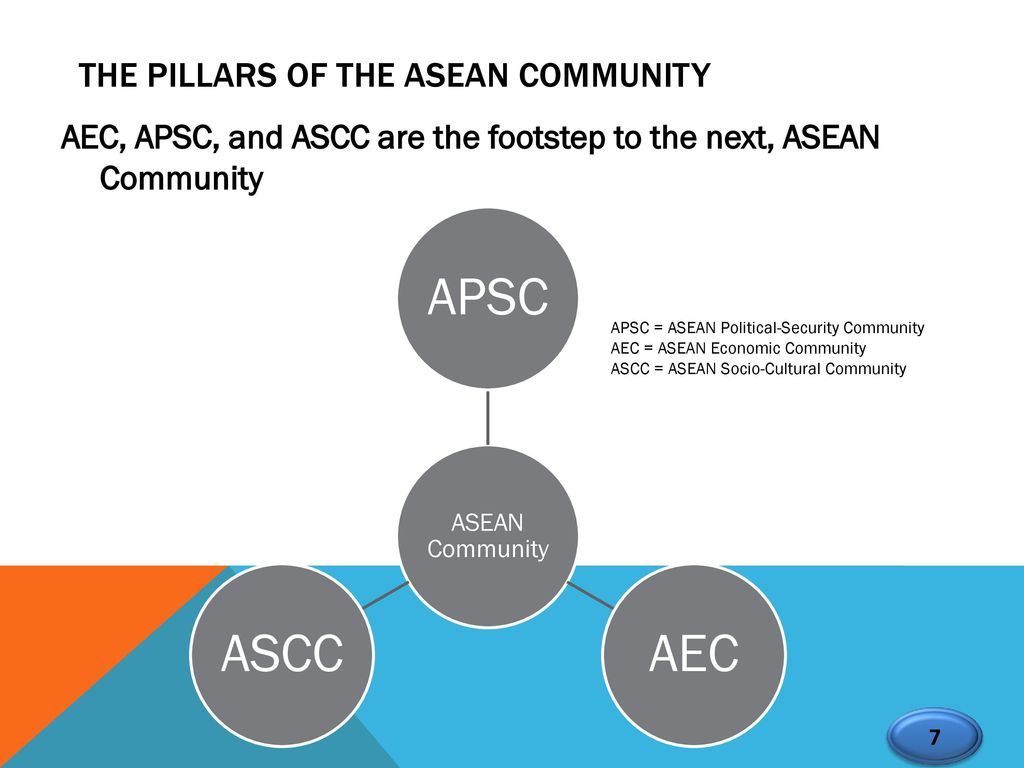 restructuring the asean political security community apsc Asean workshop on election observation light that the philippines wishes to contribute to the implementation of the asean political security community (apsc.