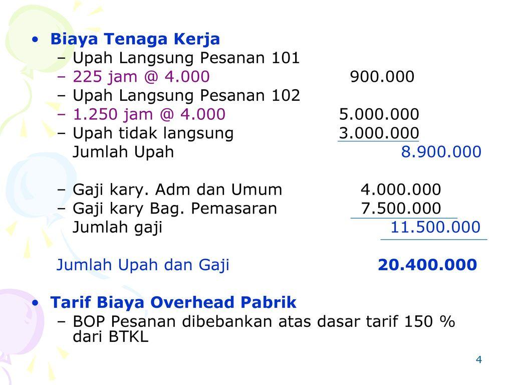 Biaya Tenaga Kerja Upah Langsung Pesanan 101. 225 jam @ 4.000 900.000. Upah Langsung Pesanan 102.