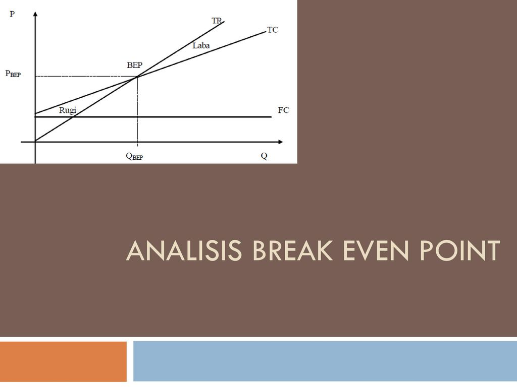 Analisis break even point