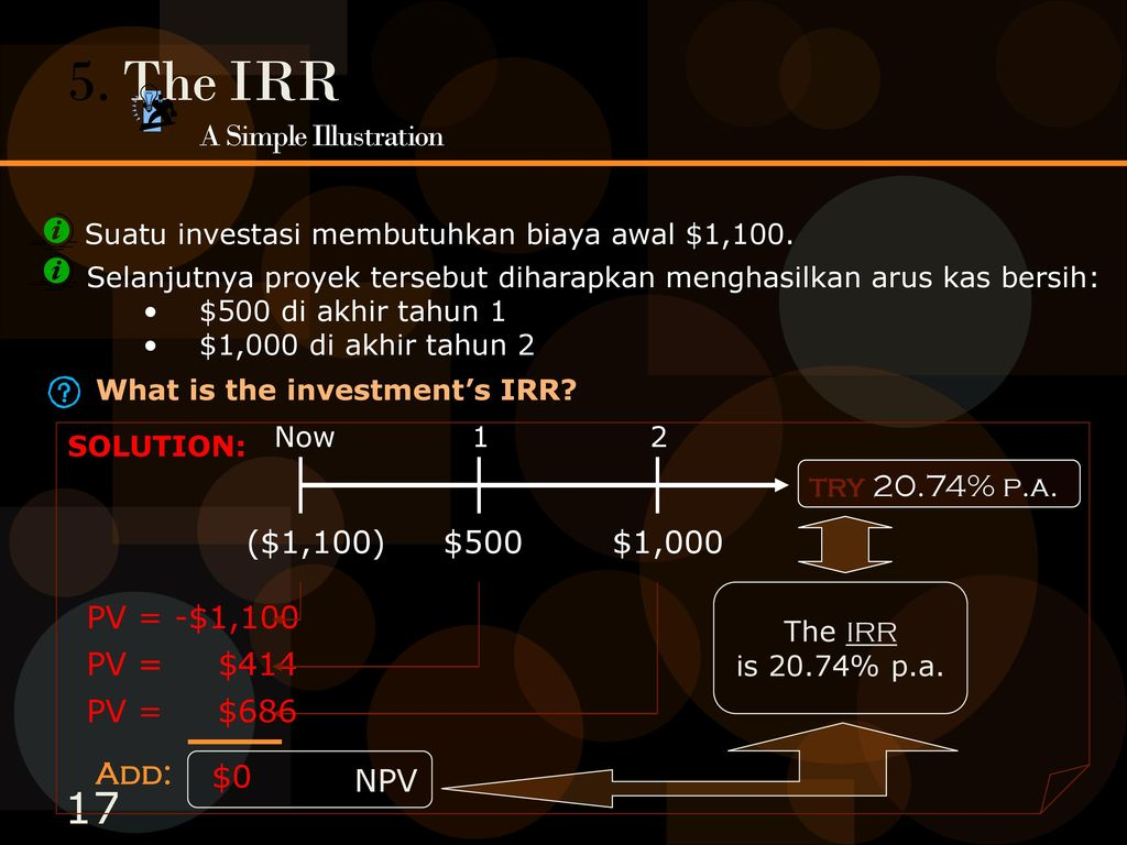 5. The IRR A Simple Illustration