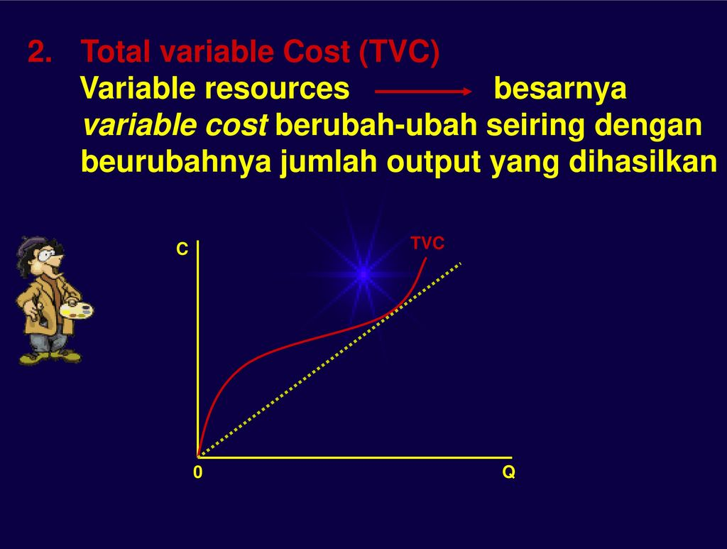 Total variable Cost (TVC)