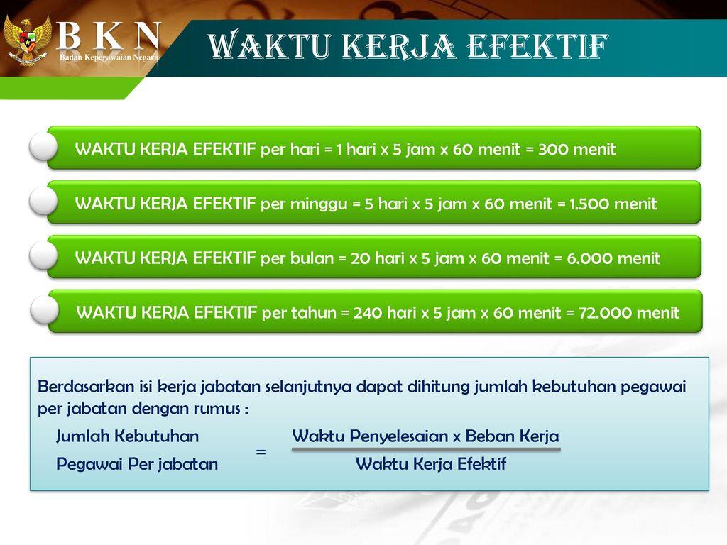 WAKTU KERJA EFEKTIF WAKTU KERJA EFEKTIF per hari = 1 hari x 5 jam x 60 menit = 300 menit.