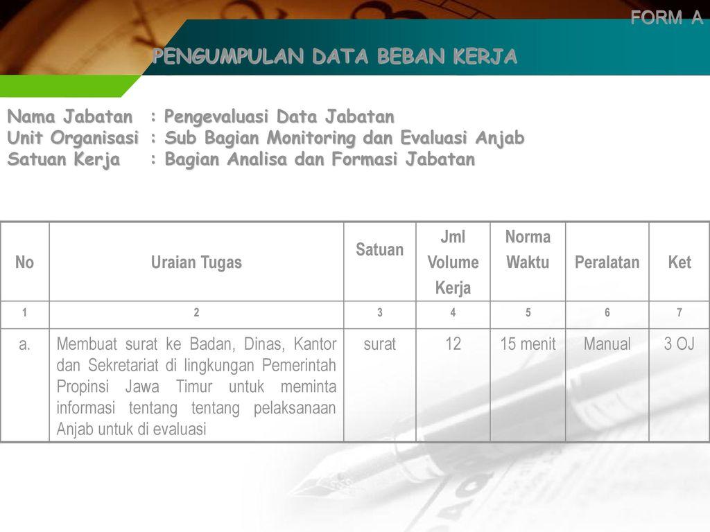 No Uraian Tugas Satuan Jml Volume Kerja Norma Waktu Peralatan Ket