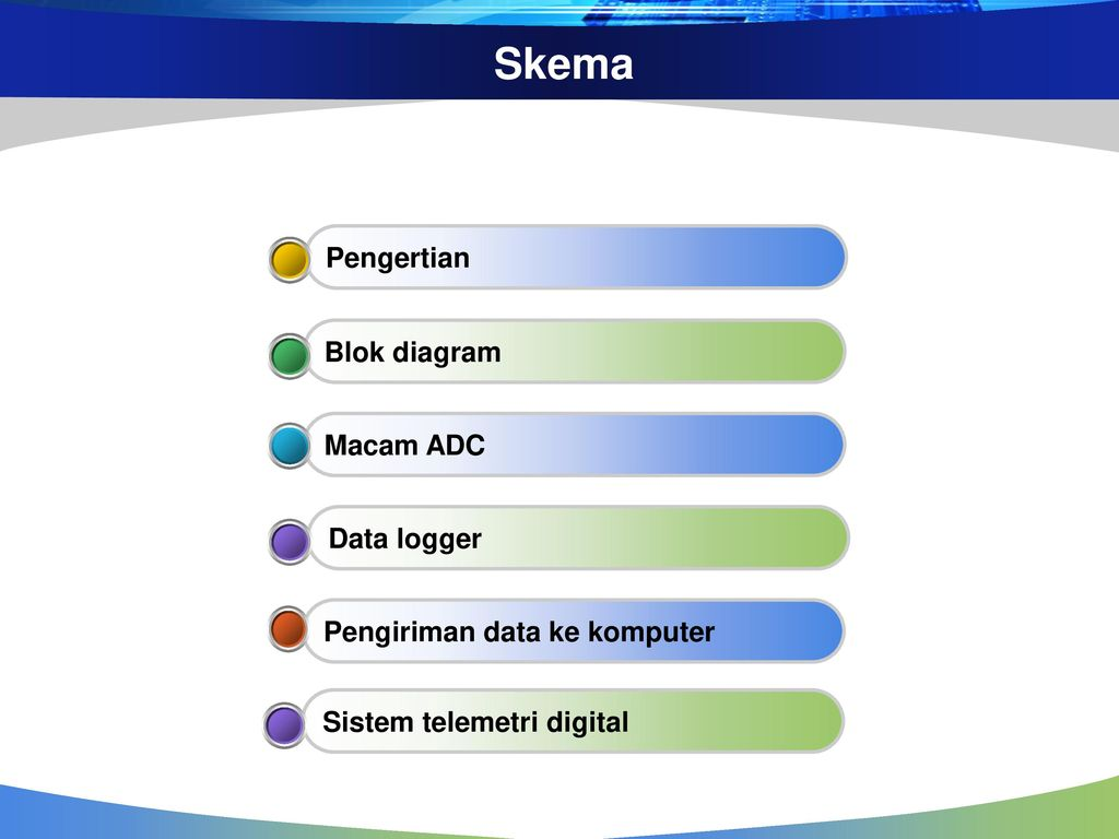 Analog to digital converter adc ppt download skema pengertian blok diagram macam adc data logger ccuart Image collections