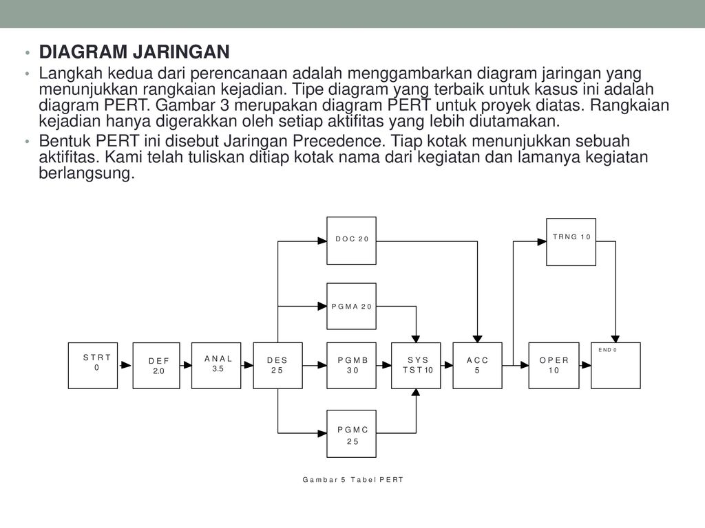 Pengelolaan sistem informasi ppt download 10 diagram ccuart Image collections
