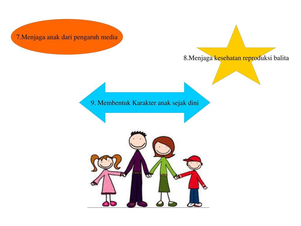 7.Menjaga anak dari pengaruh media