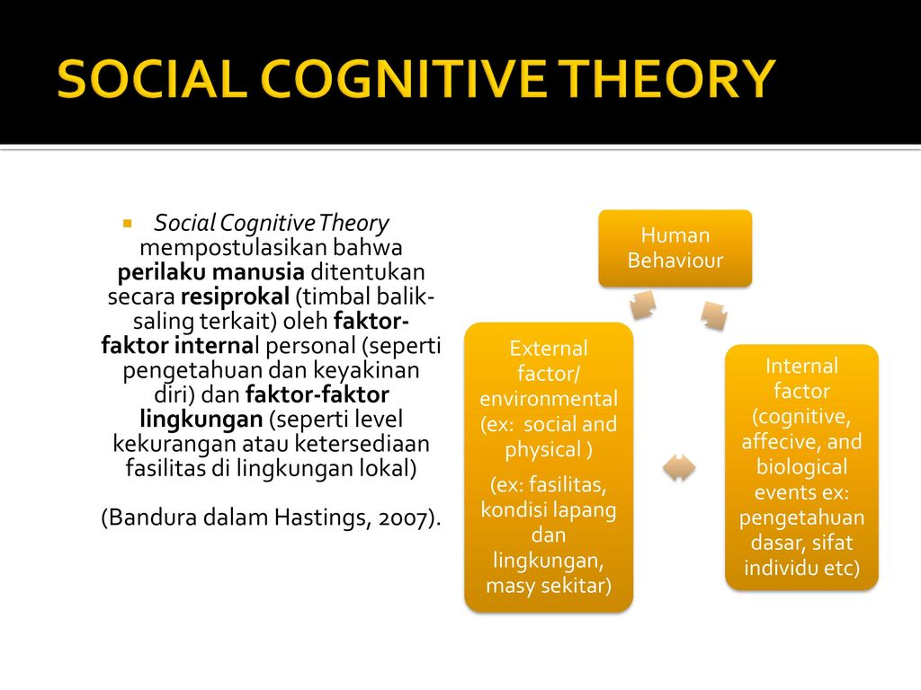 "social cognitive theory peer mentoring health and social care essay Cognitive-behavioral therapy and social work values: substance abuse and mental health ""cognitive-be- distinct influence of cbt on social work theory."