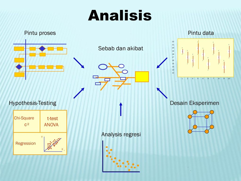 Hypothesis Testing with Chi-Square post,