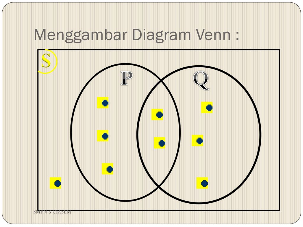 Diagram venn in r image collections how to guide and refrence diagram venn himpunan image collections how to guide and ccuart Image collections
