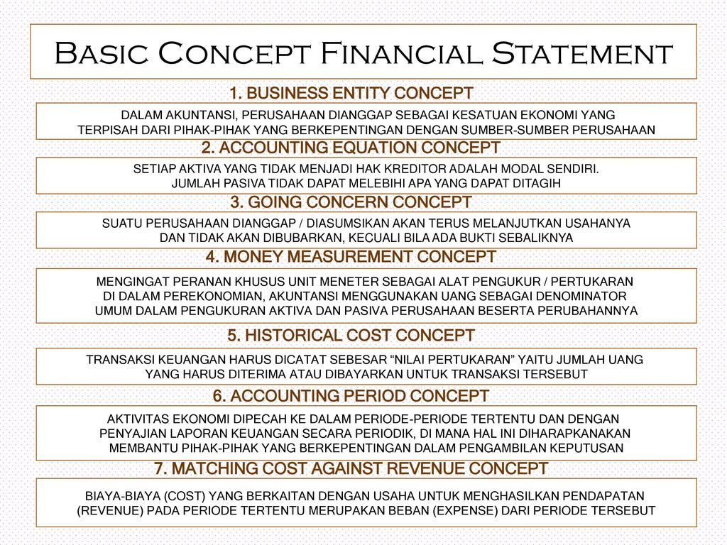 basic cost concept To have a basic idea of necessary for a financial analyst to have a reasonably good working knowledge about the basic cost concepts and concept of cost.