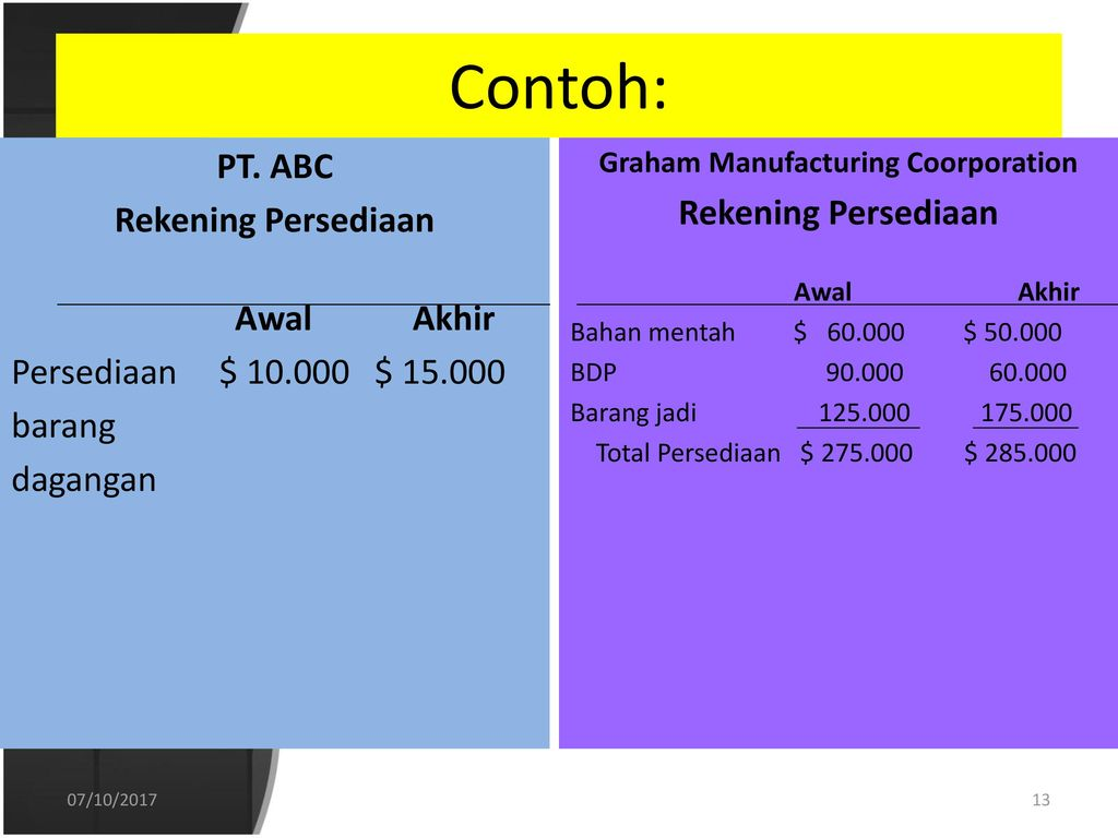 Graham Manufacturing Coorporation