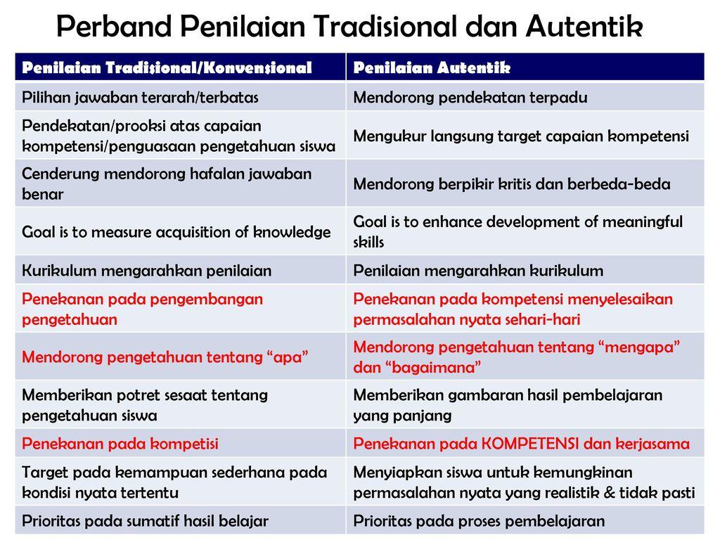 Perband Penilaian Tradisional dan Autentik