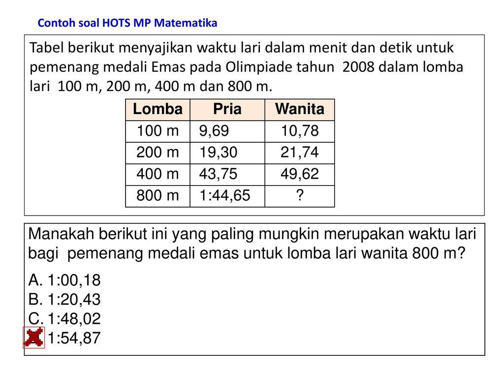 Contoh soal HOTS MP Matematika