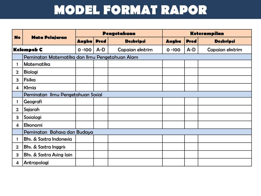 MODEL FORMAT RAPOR SMA A. CAPAIAN SIKAP 1. Sikap Spiritual