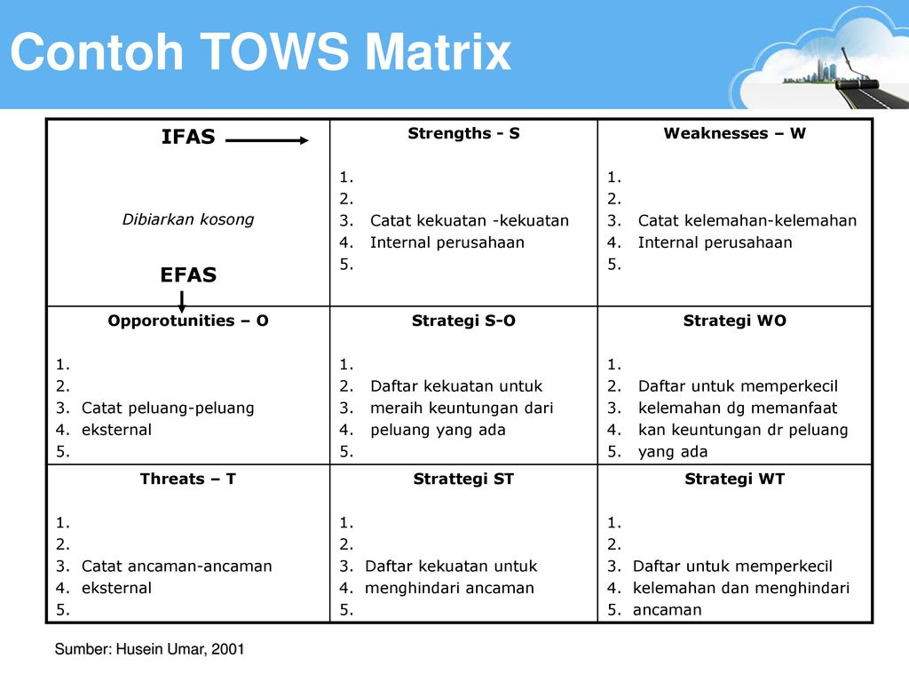 Using the TOWS Matrix