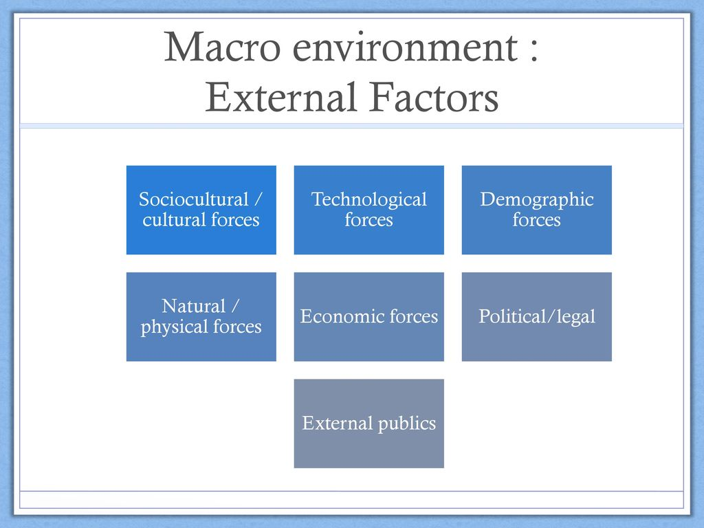 macro environmental forces for ford motors Ford motor company: five forces analysis or mirrored without written permission from panmore institute and its author general motors five forces analysis.