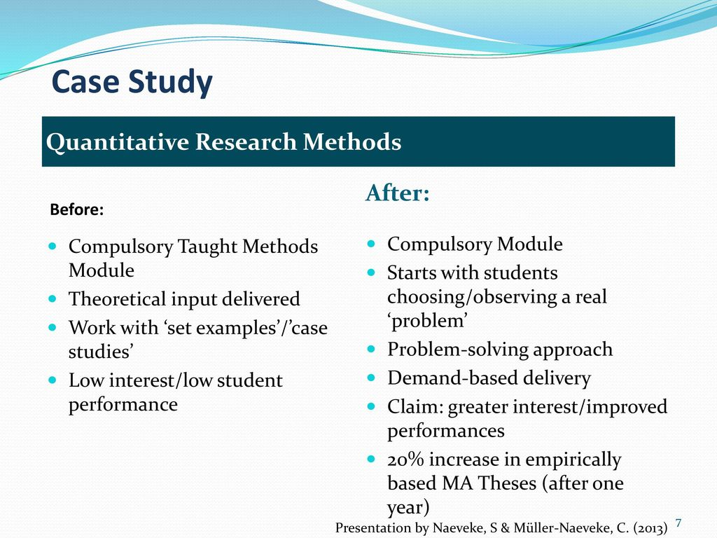 research based case studies