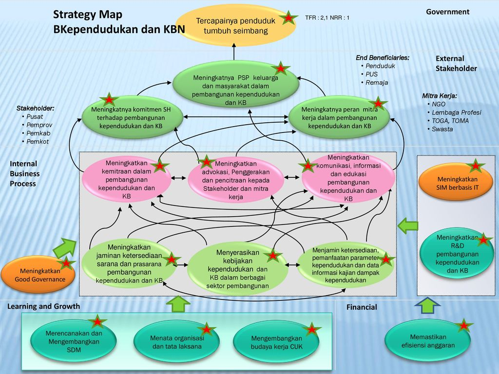 Turning Strategy Into Results  MIT Sloan Management Review