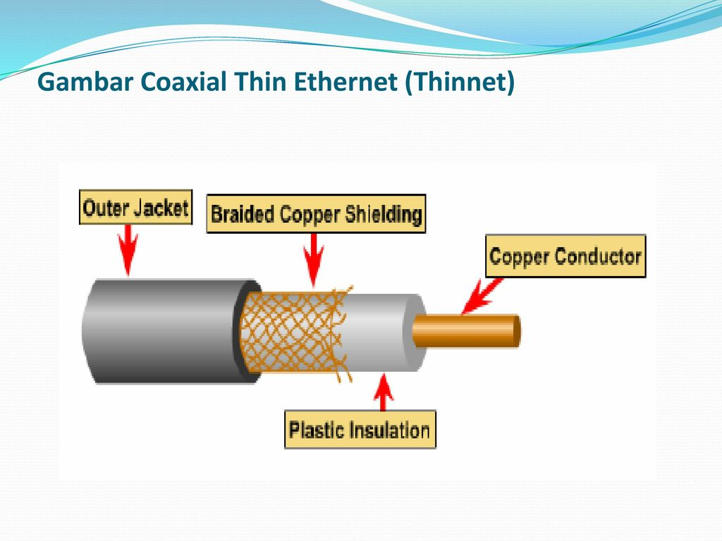 Gambar Coaxial Thin Ethernet (Thinnet)