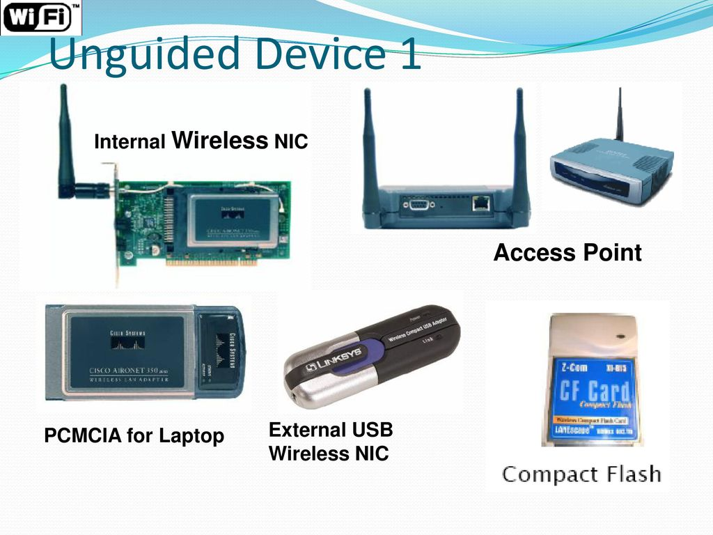 Unguided Device 1 Access Point Internal Wireless NIC External USB