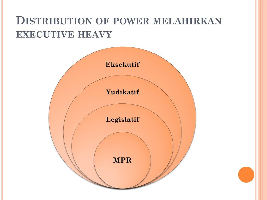 Distribution of power melahirkan executive heavy