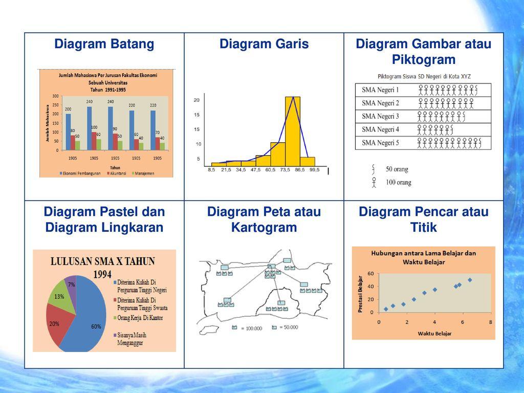 Pengertian statistik dan statistika ppt download 14 diagram gambar atau piktogram ccuart Images