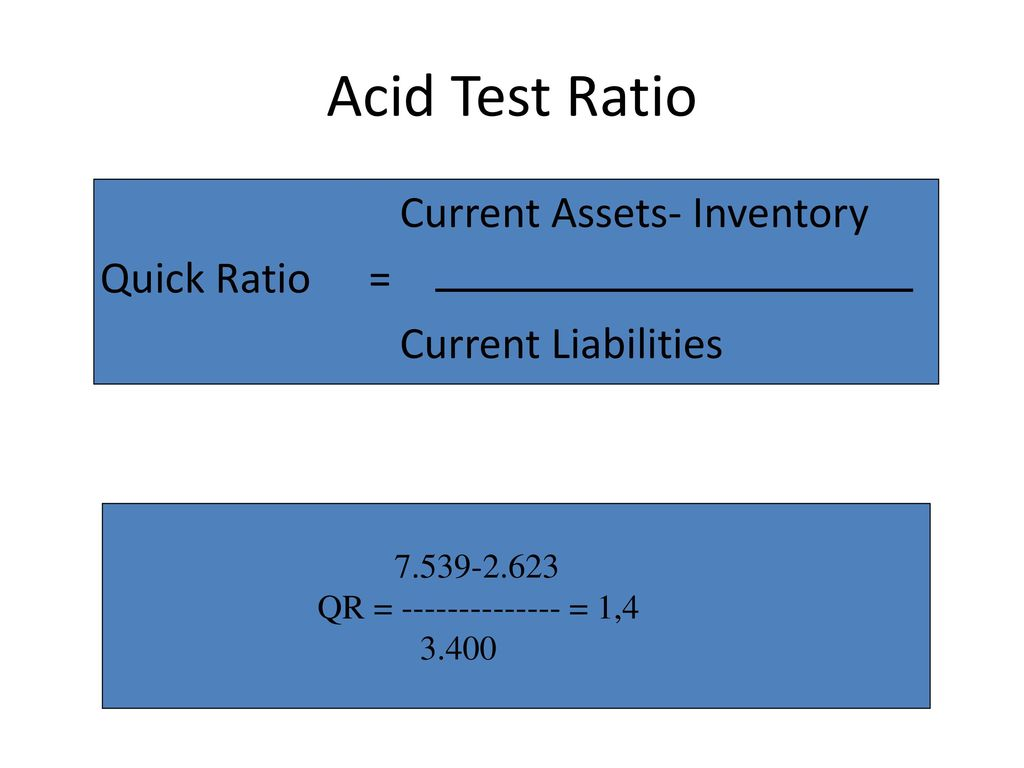 Acid Test Ratio Current Assets- Inventory Quick Ratio = Current Liabilities QR = = 1,4.