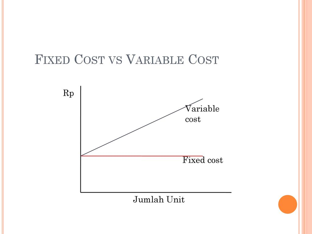 """definition of fixed cost and variable cost Variable and fixed costs in company management professor phd sorin briciu, """"1 decembrie 1918"""" university of alba iulia, e-mail: sbriciu@yahoocom abstract: the cost absorbs all the expenses of production for a company at a certain level of the."""