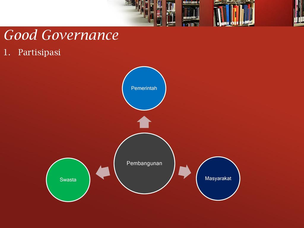 good governence Definition of good governance in the definitionsnet dictionary meaning of good governance what does good governance mean information and translations of good.