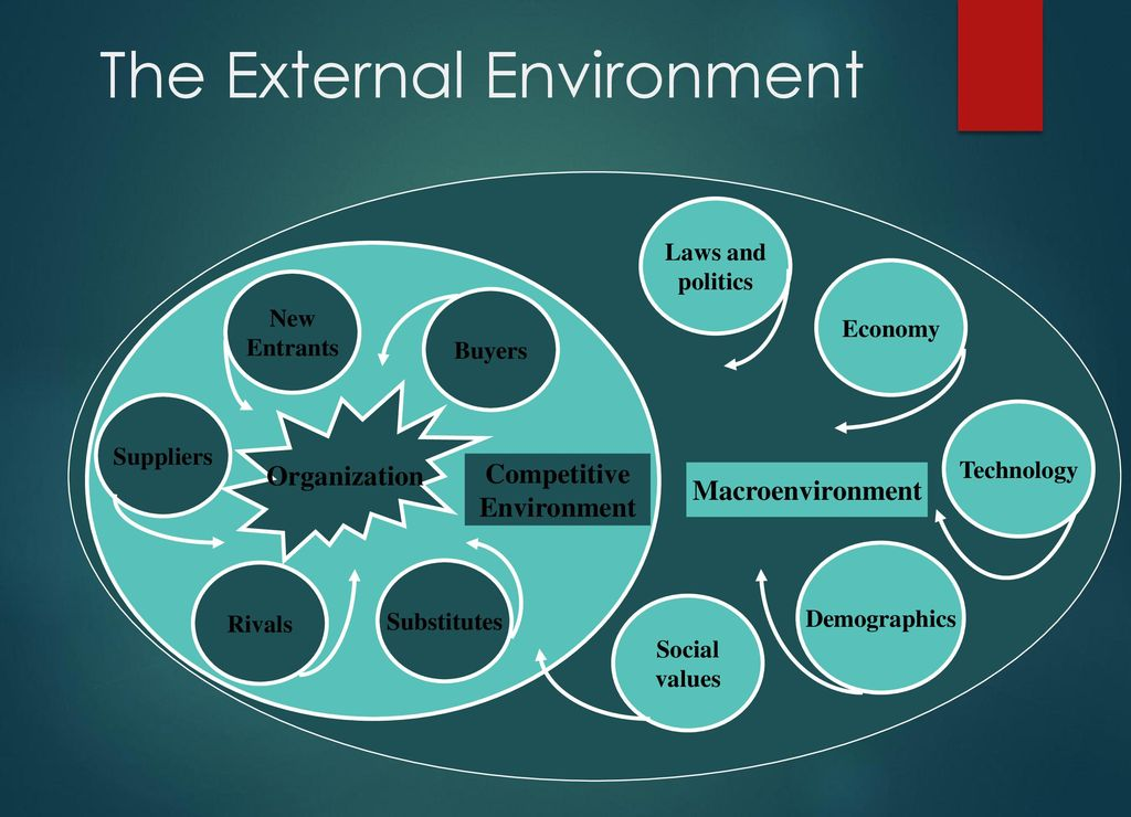 cemex external environment Internal verification external verification declared product: this cemex environmental product declaration data quality, variability and.
