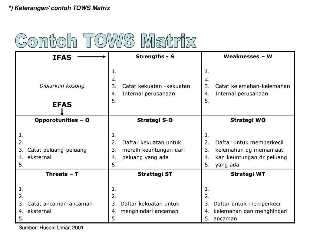 tows matrix for zara