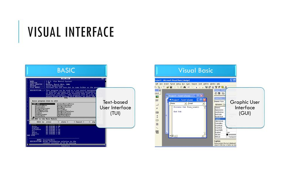 graphical user interface and visual basic