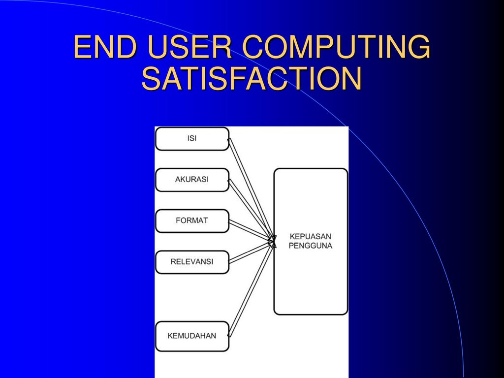 end user satisfaction But there's very little data on user satisfaction we reached out to those in it management, physicians and clinician end-users who are actively involved with ehrs.