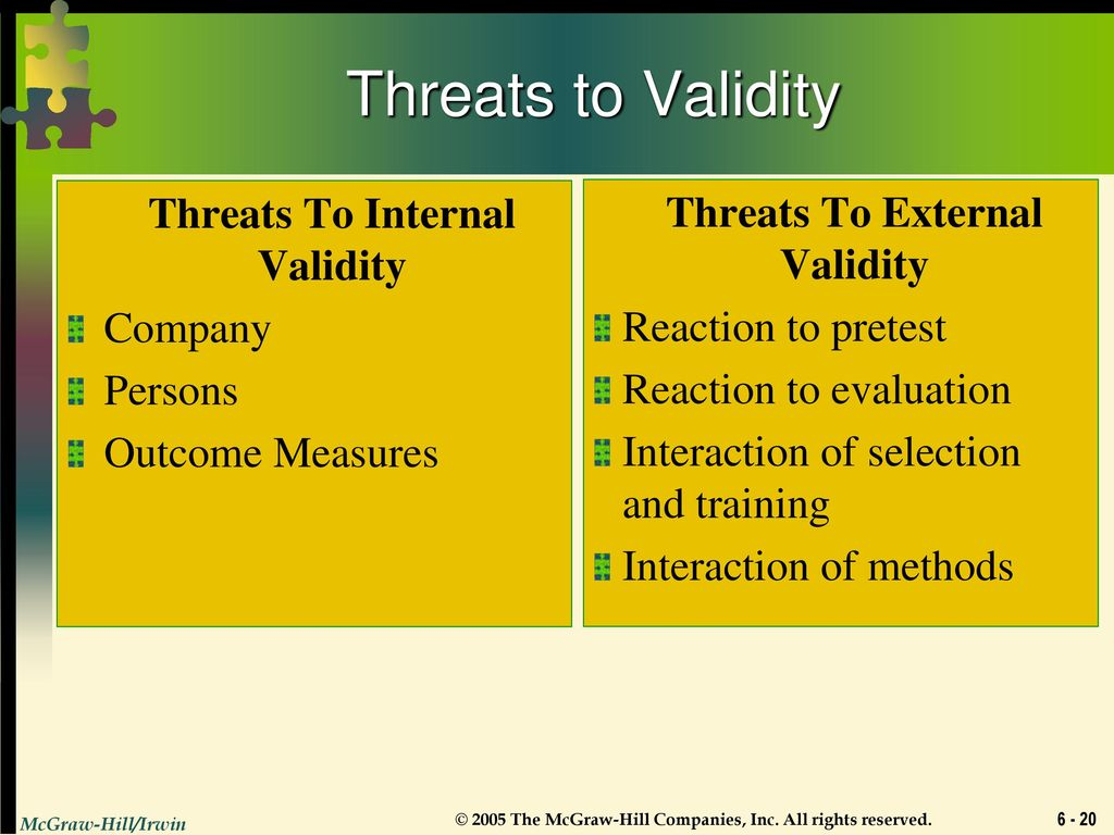 the threats to internal validity Chapter 8: internal and external validity internal validity an experiment is internally valid if there are no confounds eight threats to internal validity.