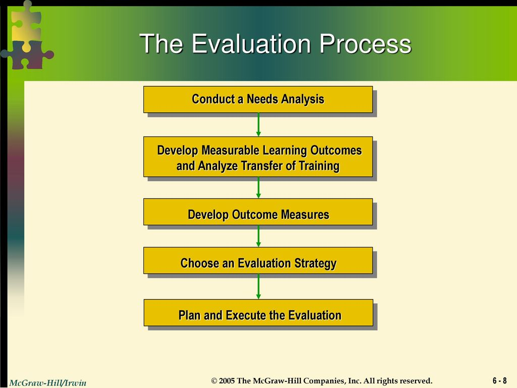 critical evalution of strategic management in Strategic hrd practices as key factors in organizational learning shrd is the strategic management of integration into business planning is critical for.