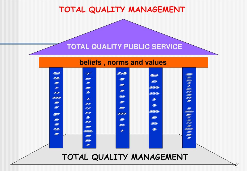 total quality mgmt