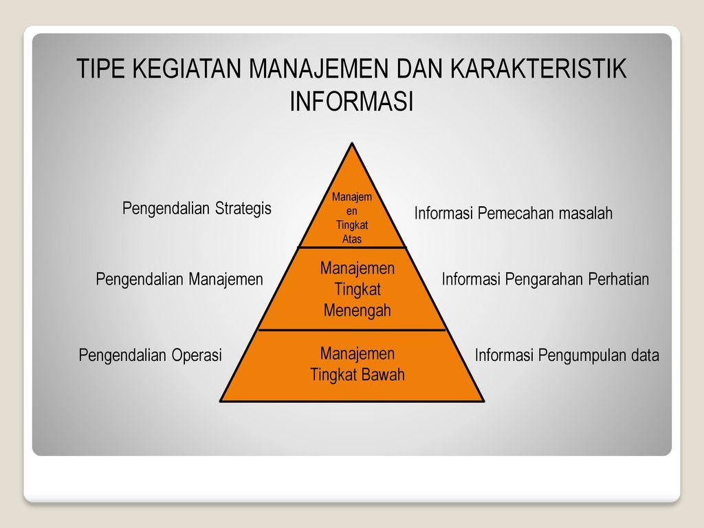 pengendalian strategis Sistem pengendalian strategis merupakan merupakan sistem yang dirancang untuk mendukung manajer dalam mengevaluasi kemajuan organisasi sehubungan dengan strateginya.