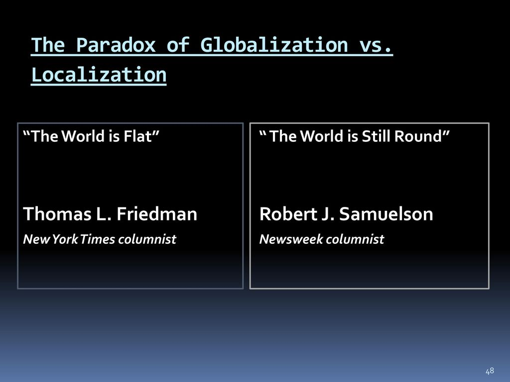 paradoxes of globalization
