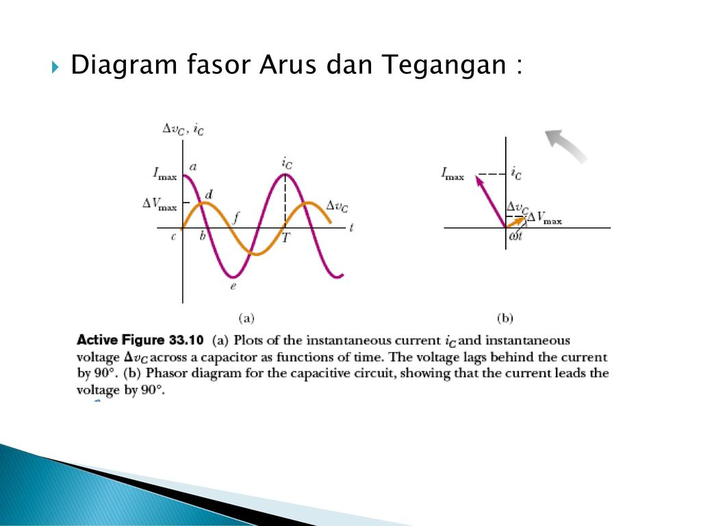 Diagram fasor 28 images diagram fasor untuk rangkaian rlc choice diagram ccuart Choice Image