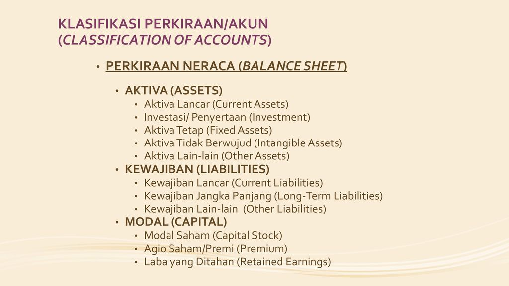 KLASIFIKASI PERKIRAAN/AKUN (CLASSIFICATION OF ACCOUNTS)
