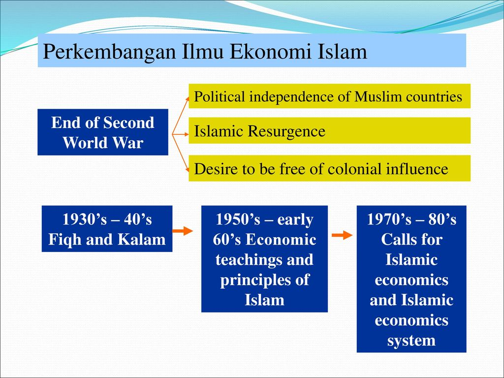 the political framework of islam and principles of towhid
